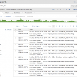 Обзор новых возможностей Splunk 6.2