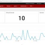 Эффективный мониторинг решений Fortinet с помощью Splunk