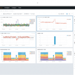 Splunk Insights for Infrastructure: бесплатно