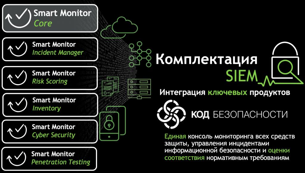 Архитектура Smart Code